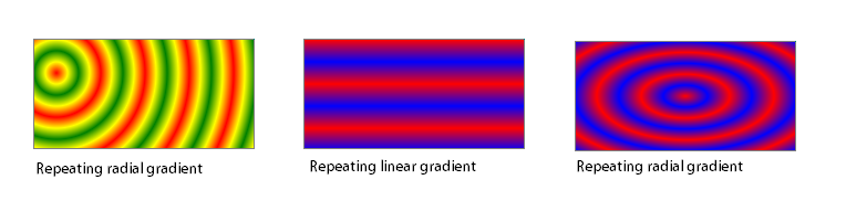 repeating-gradients