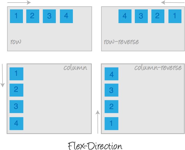flex-direction-illustration