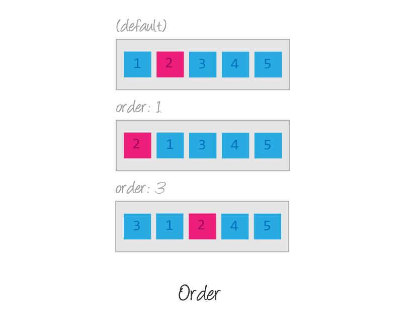 order-illustration