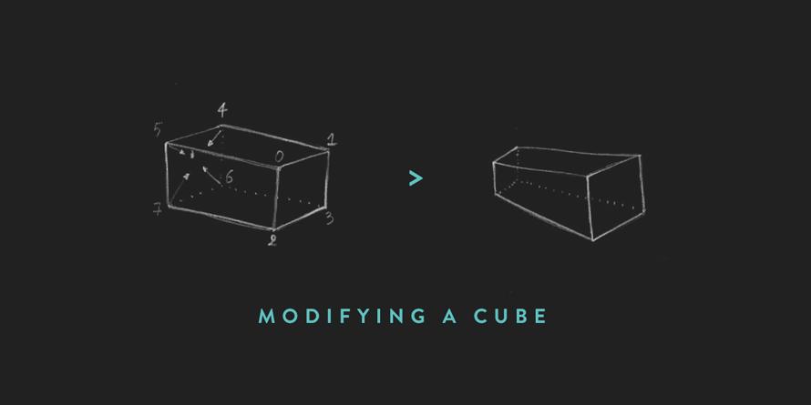 Animated3DScene_geometry-manipulation